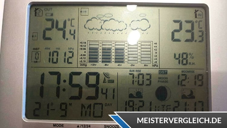 AURIOL Funkwetterstation Display